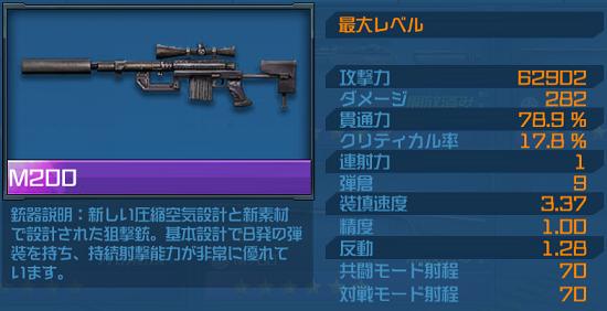 ハイドアンドファイア M200