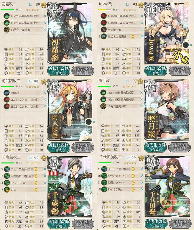 艦これ 2016年秋イベントE4殲滅削り編成