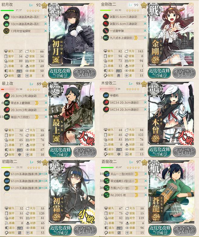 艦これ 2017春イベE2戦力 編成1