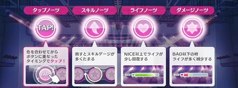 Re:ステージ!プリズムステップ ノーツの特徴