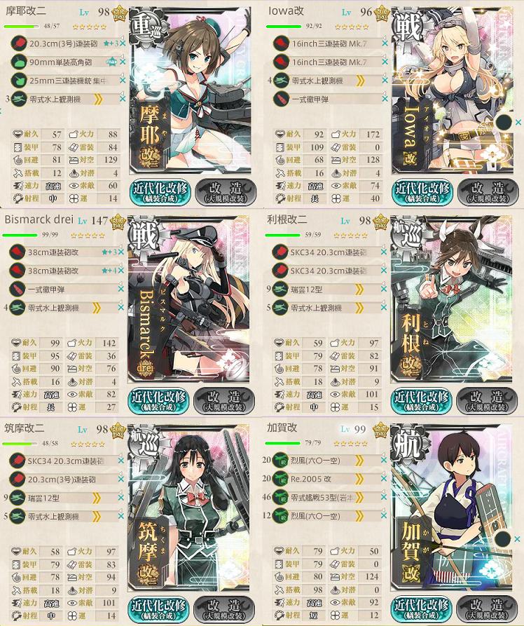 艦これ 2017夏 E6戦力ゲージ 編成第一艦隊