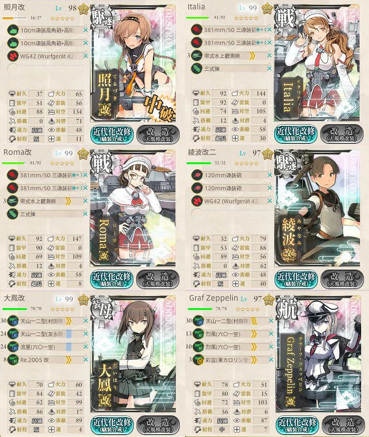 艦これ 2017夏 E5C編成